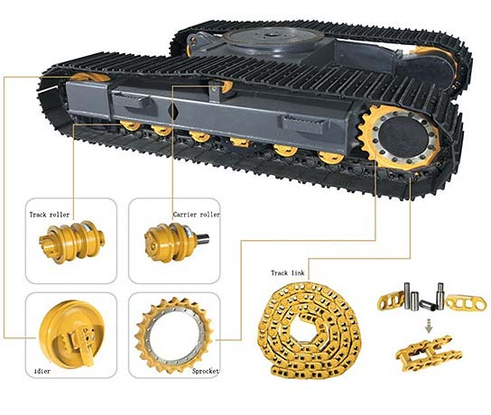Mini excavator parts like final drive